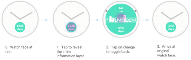 Android_Wear_Interative_Watchfaces_3