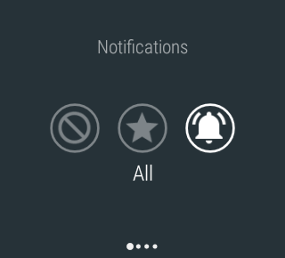 notify modes
