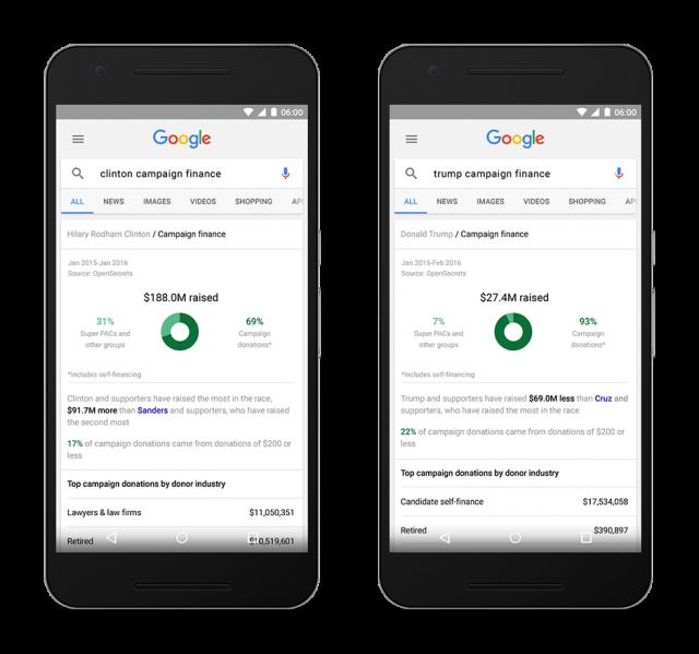 campaign finances google search