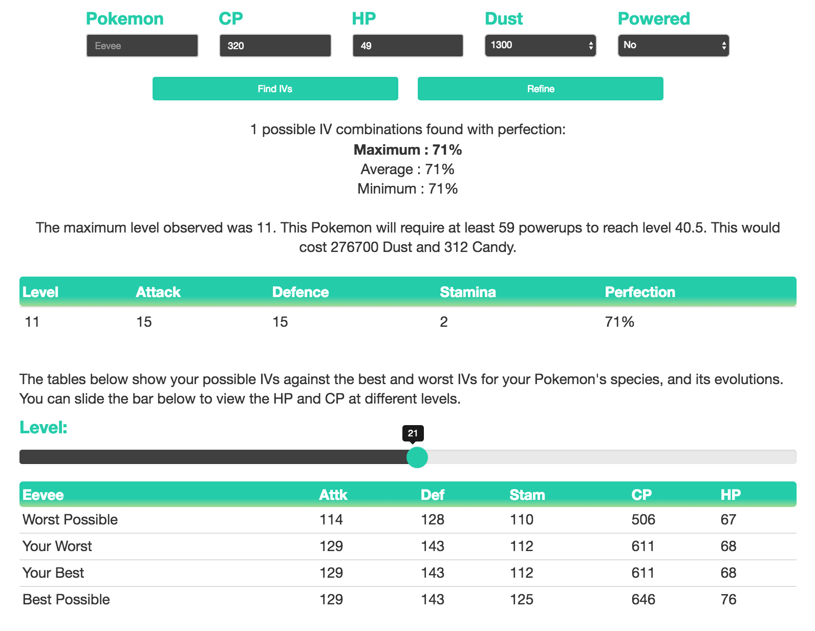 what is iv and how to do i calculate it in pokemon go go mobile