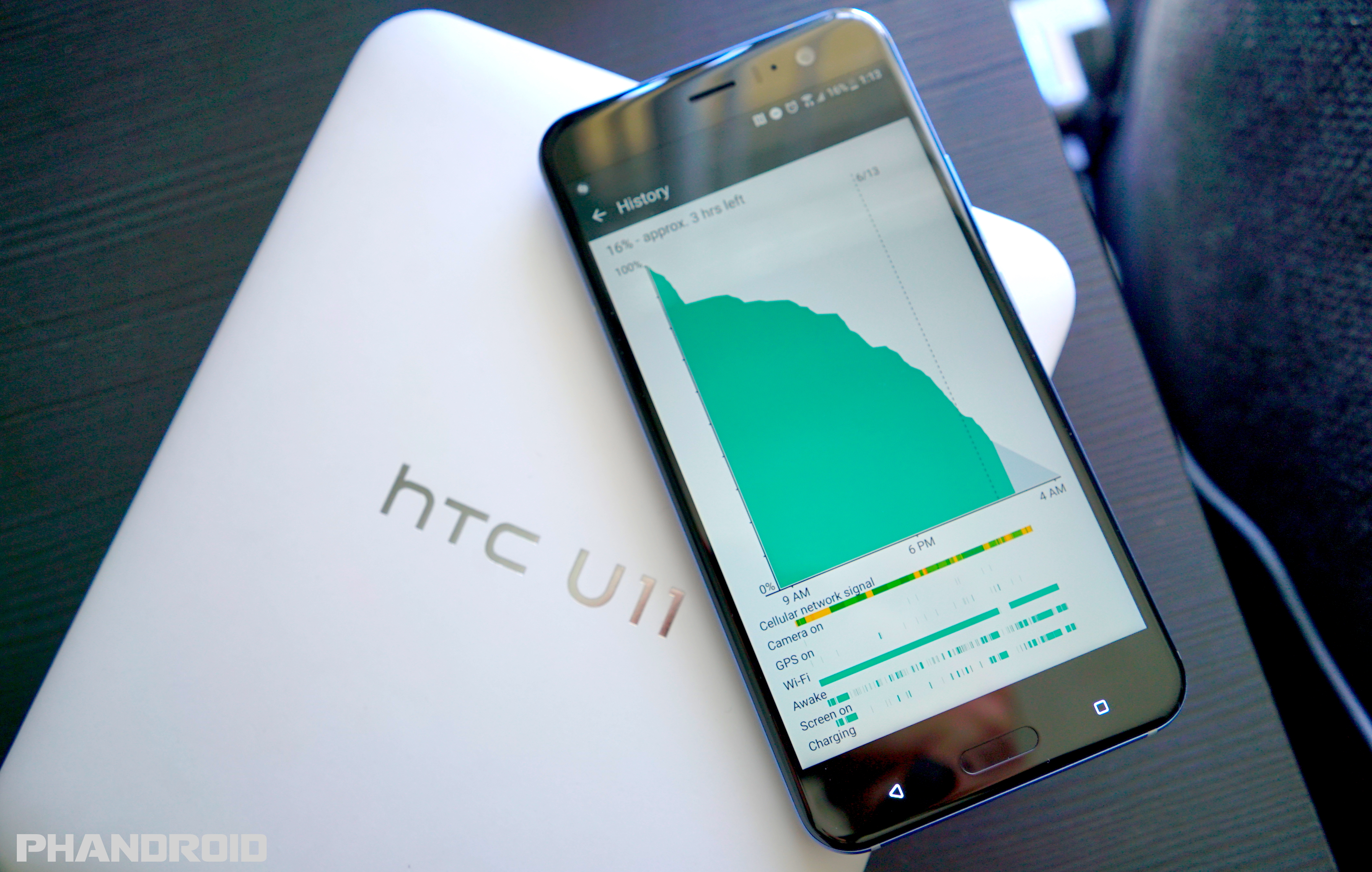 HTC U11 battery life blows the Galaxy S8 out of the water