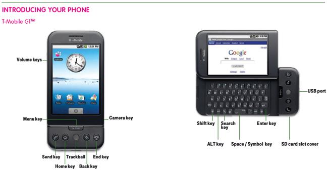 t mobile g1 user guide leaked rh phandroid com T-Mobile HTC One T-Mobile Com