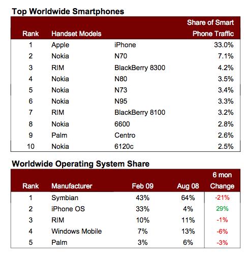 admob-world-share