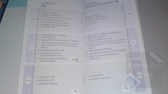 x10 roadmap