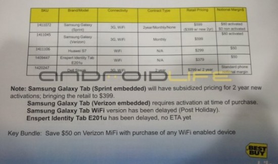 galaxy-tab-wifi-delayed-600x354