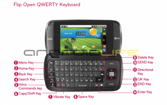 lg env pro delayed until january not cancelled rh phandroid com New LG enV Touch Data Verizon LG Env Touch Phone