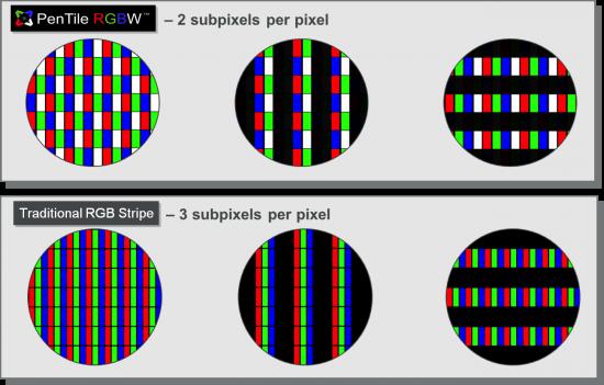 Samsung's HD Displays to Deploy PenTile Matrix Technology