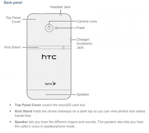 Sprint's Htc Evo 4g Lte User Guide Exposed Now Available For Download
