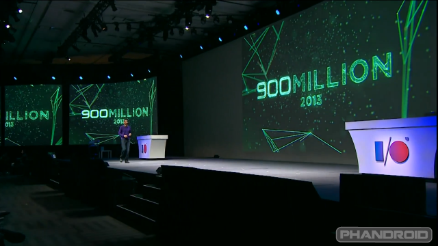 Android activations reach 900 million