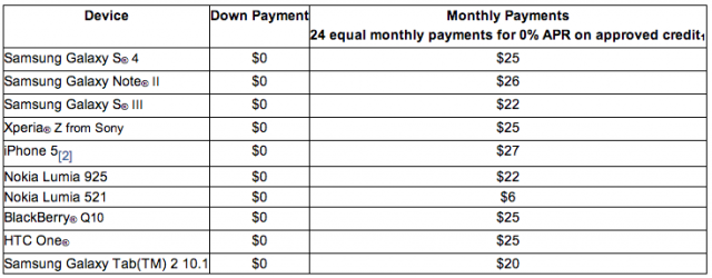 T-Mobile unprecedented deal