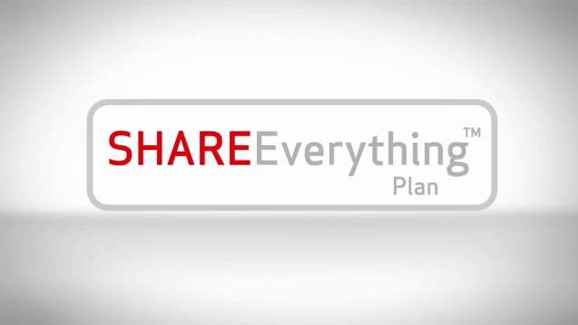 share_everything