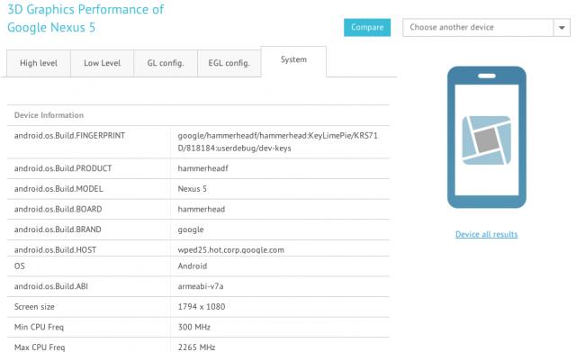 Google Nexus 5 GFXBench