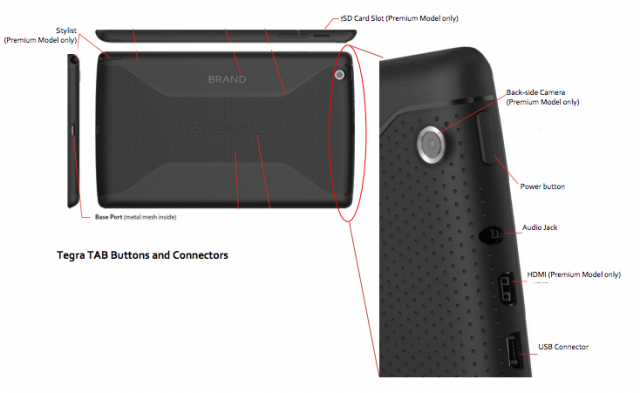 Tablet dari NVIDIA