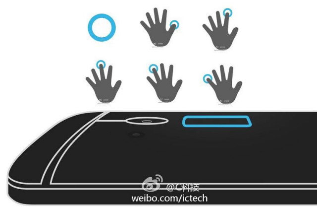 HTC One Max fingerprint scanner shortcuts