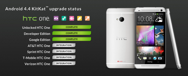 HTC One KitKat Status