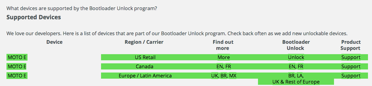 Moto E now supported by Motorola's Bootloader Unlock program