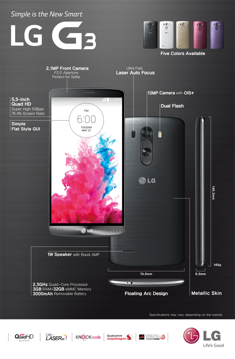 Full LG G3 details fully and officially unveiled