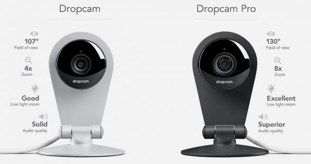 Dropcam Pro products