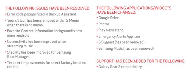 Samsung Galaxy Note 2 KitKat Verizon Wireless