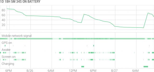 remix battery chart