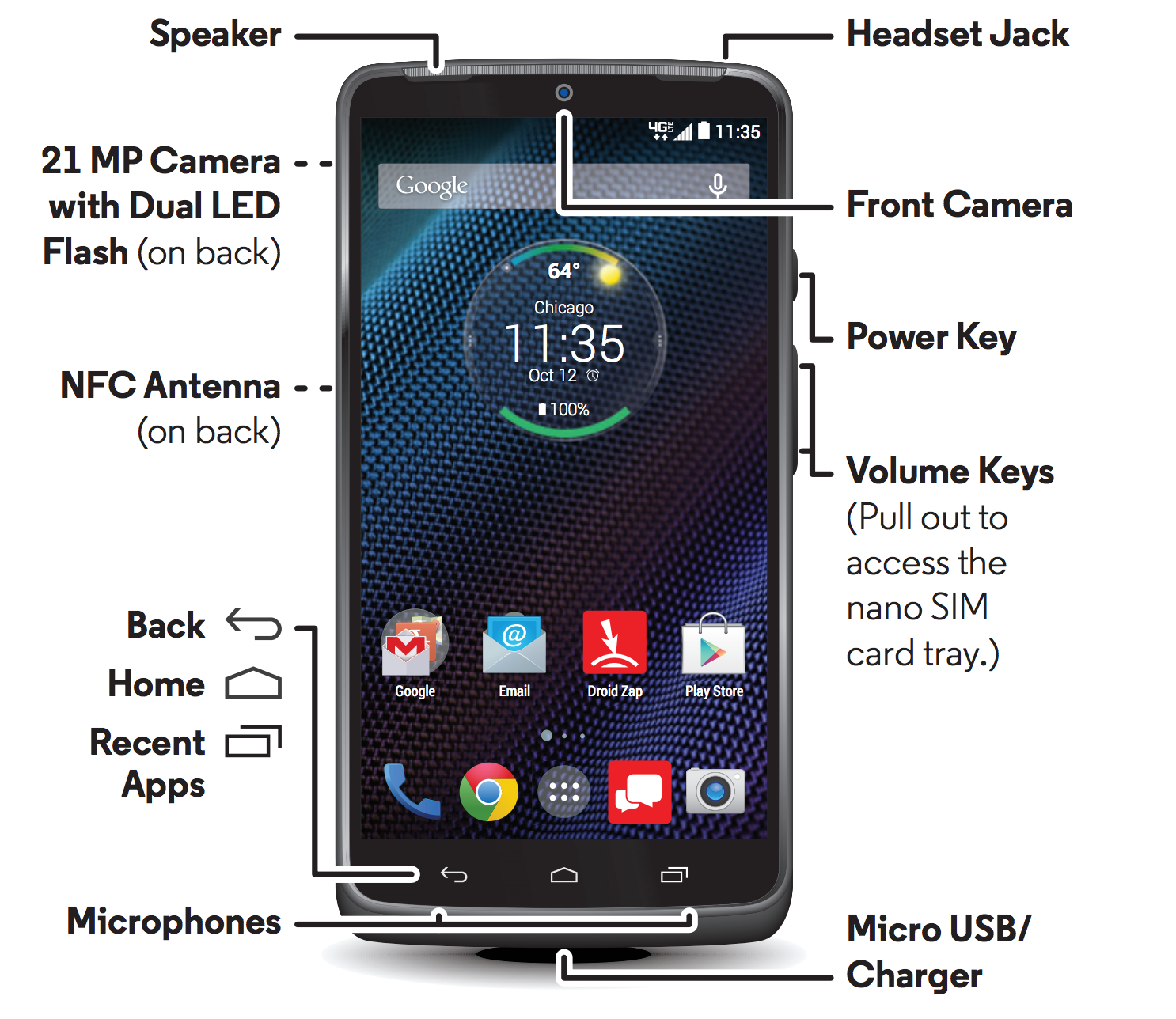 motorola droid turbo exposed in leaked user manual confirms beastly rh phandroid com Cell Phone Motorola WX416 Manual Motorola Phone ManualsOnline