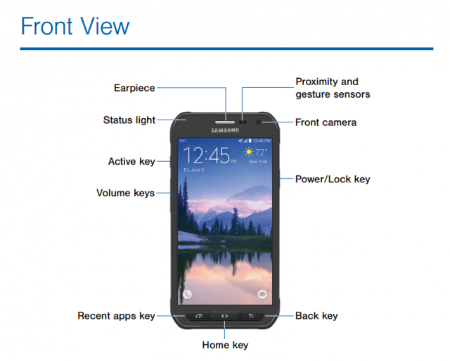 download the samsung galaxy s6 active user manual right now Samsung Refrigerator Problems Samsung Phones Owner's Manual