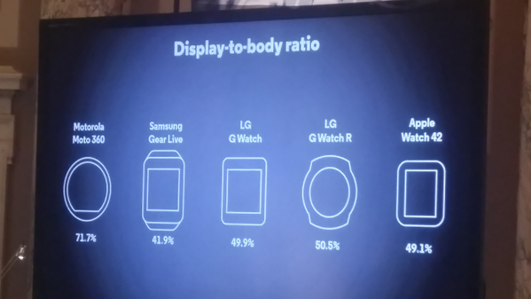 Moto 360's display-to-body ratio is their answer to flat ...