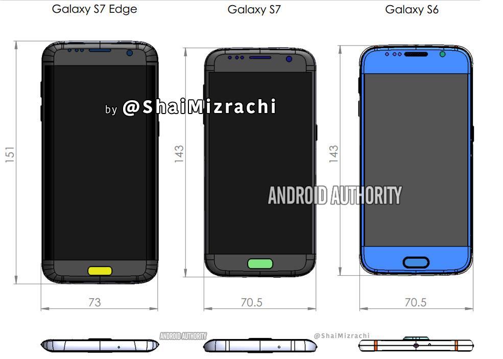 Samsung Galaxy S7 And S7 Edge Dimensions Vs The Galaxy S6