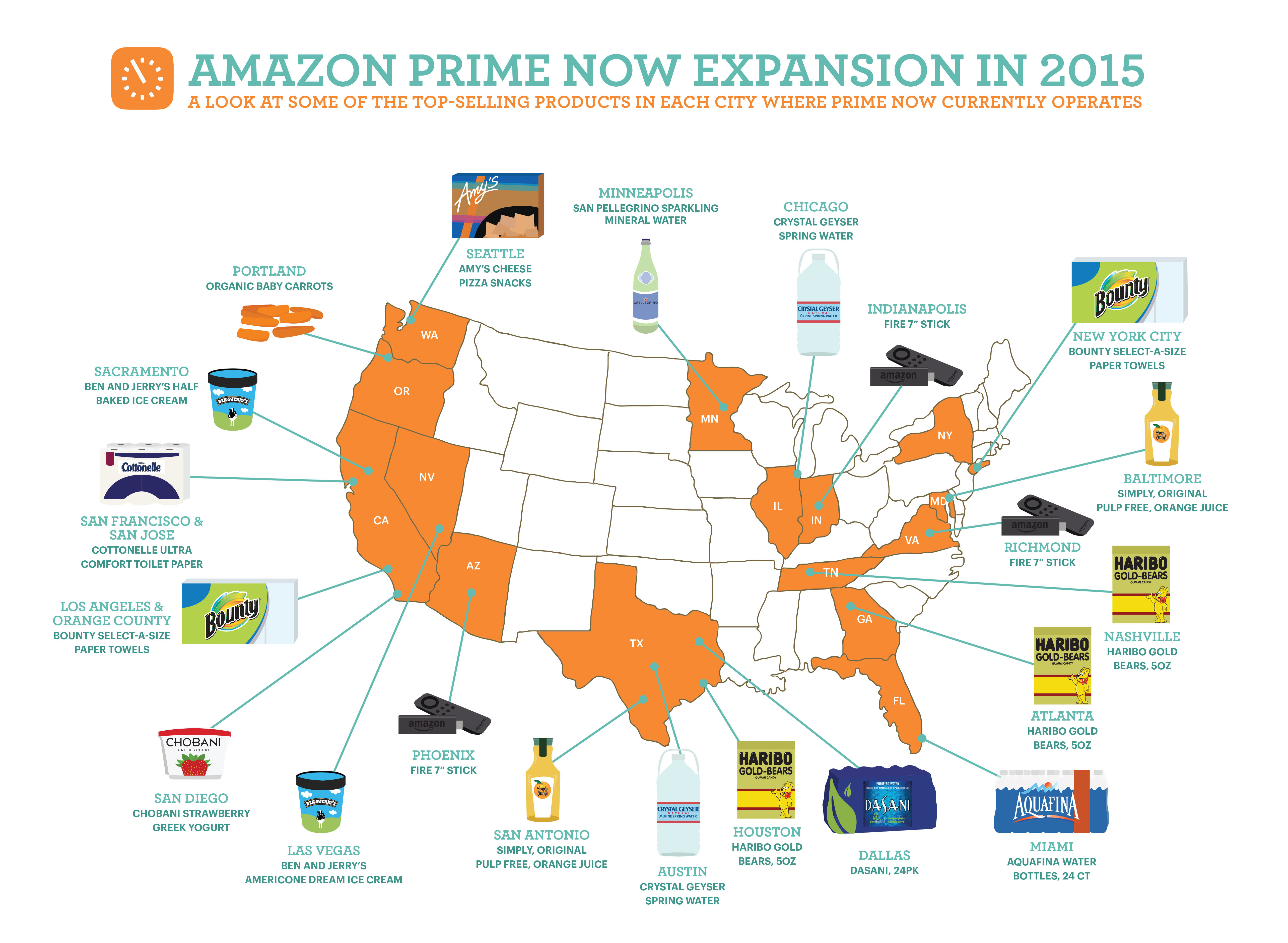 Amazon Adds More Than 4 000 Items To Its One Hour Delivery