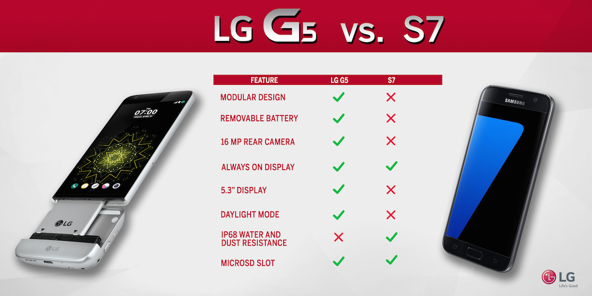 It Goes Better for LG