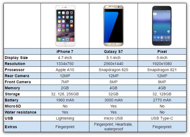 Iphone Size Comparison Chart