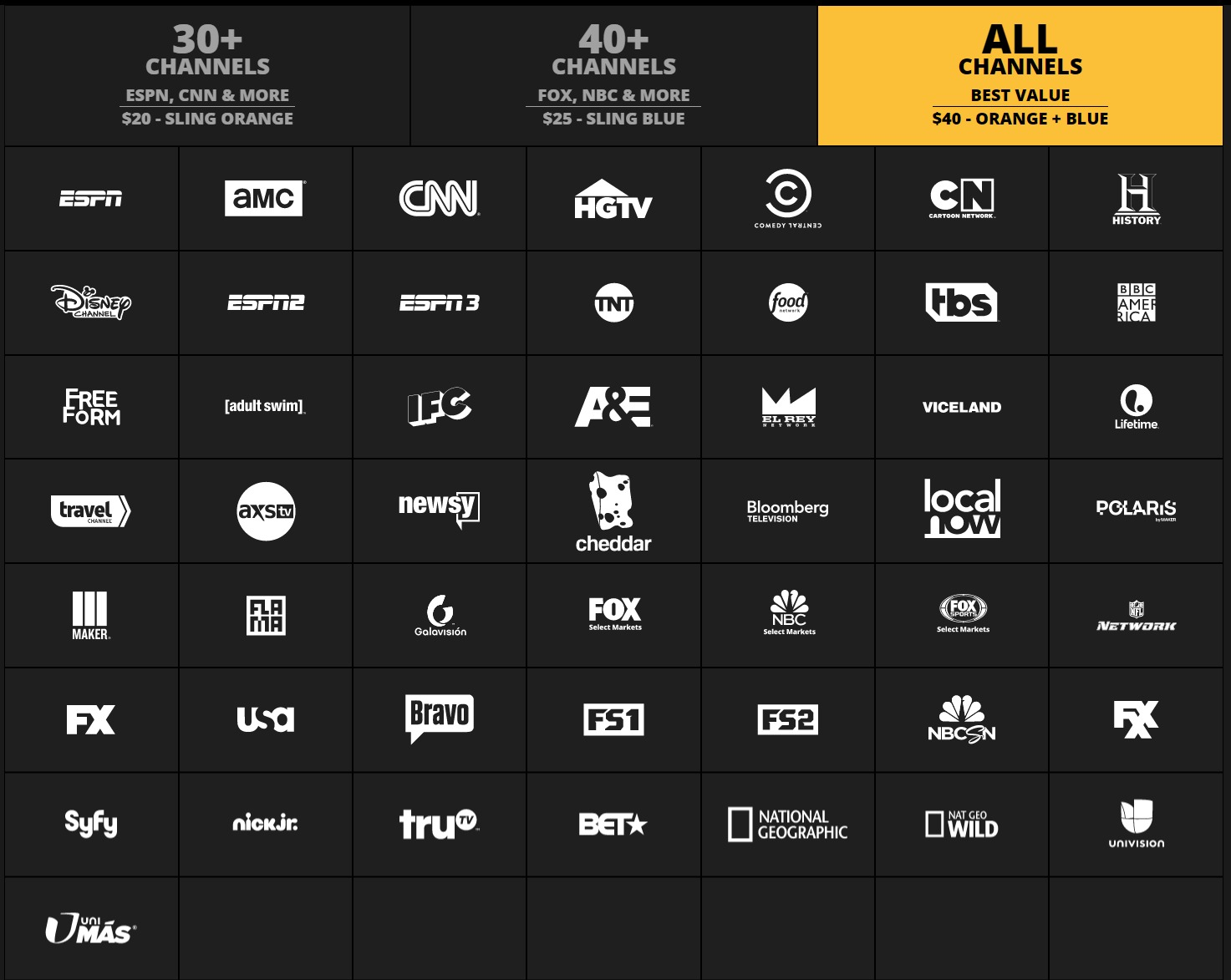 the similarities and differences among all news cable networks 2018-08-23 what's the difference between wireless (wi-fi) networks and wireless  enjoy this article as well as all of our content, including e-guides, news, tips and  a wireless-first strategy could spread among enterprises and.