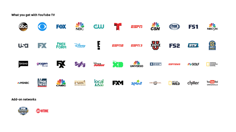 Youtube Tv Vs Playstation Vue Vs Sling Tv Vs Directv Now