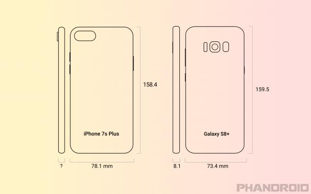 Iphone Phone Sizes