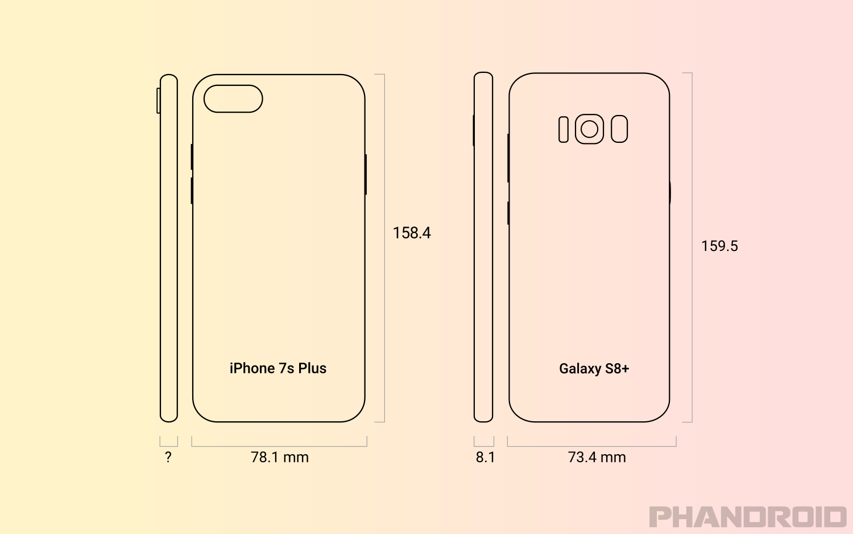iphone 8 vs galaxy s8 size comparison rumor. Black Bedroom Furniture Sets. Home Design Ideas
