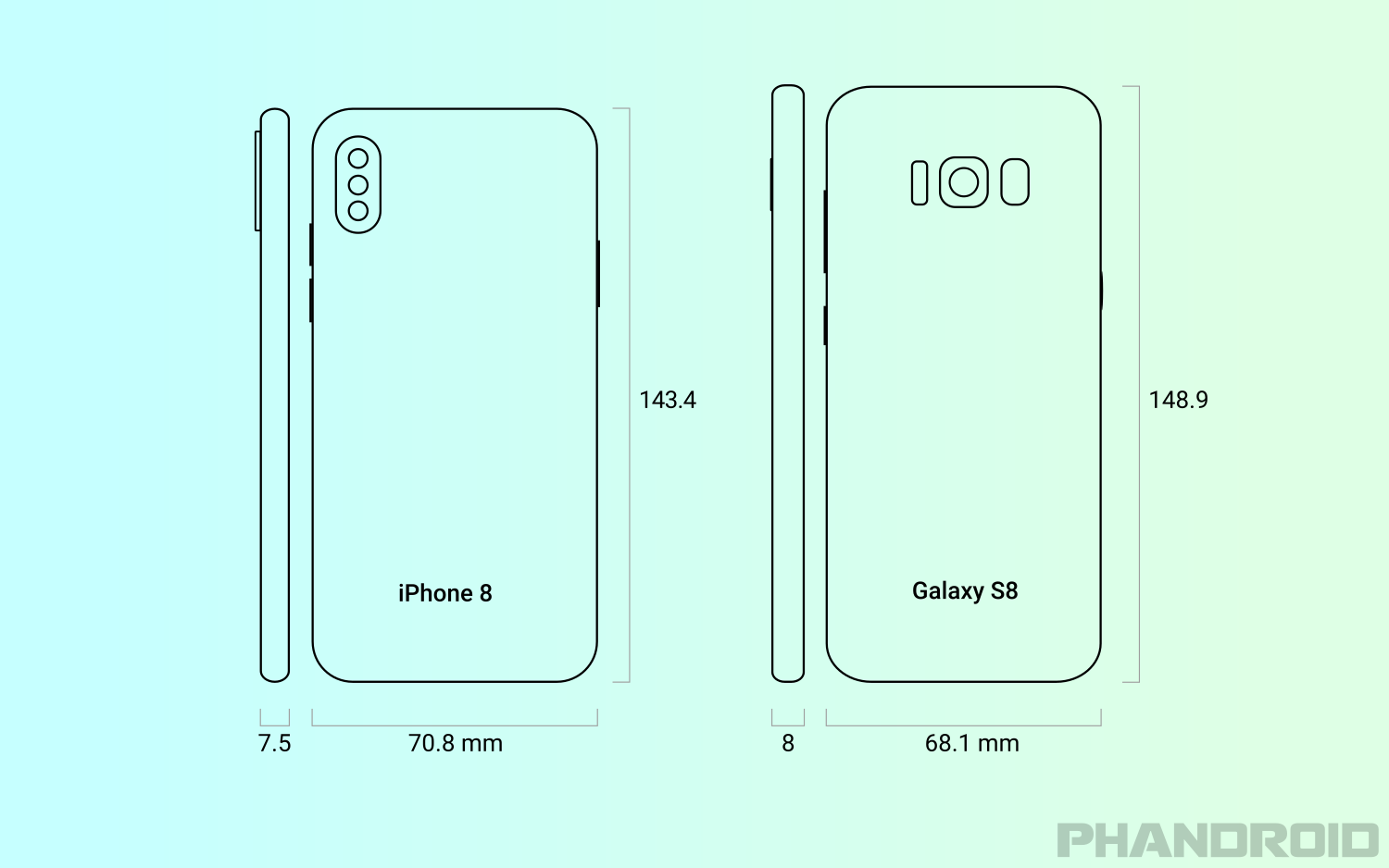 Iphone S Screen Size Dimensions