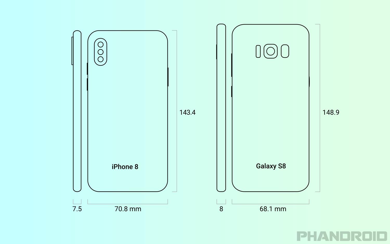 Iphone  Plus Screen Dimensions