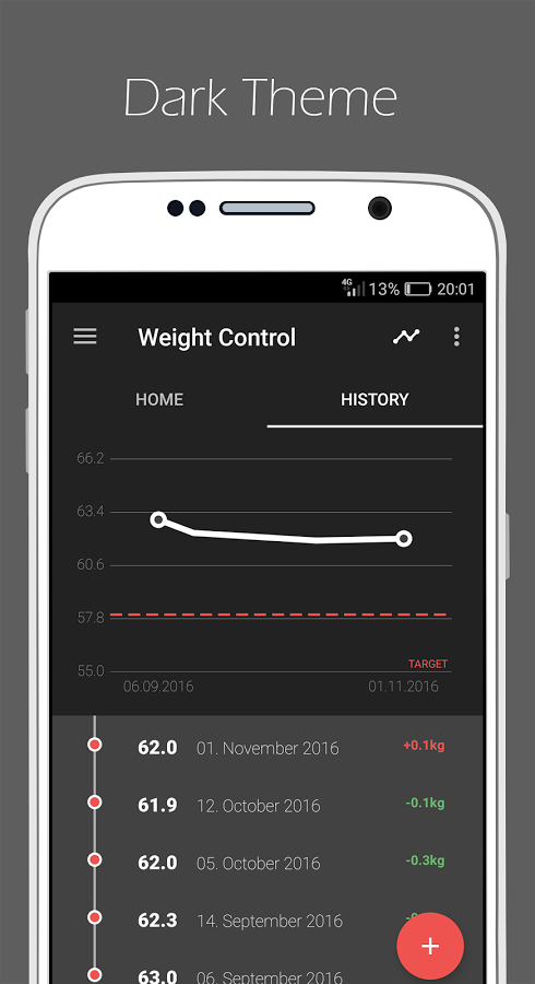 10 best weight loss apps on android phandroid