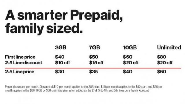 AT&T PREPAID Multi-Line Discount: Requires enrollment in AT&T PREPAID Multi-Line Account and min. $30/month plan for each line. Account Owner must set up Account, choose plan for each line, and make full payment for each line upon enrollment and each month.