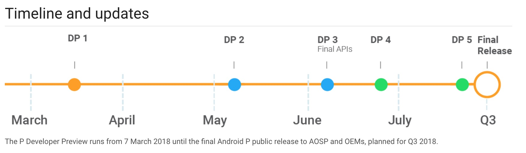 Android P Developer Preview 1 is now available for download