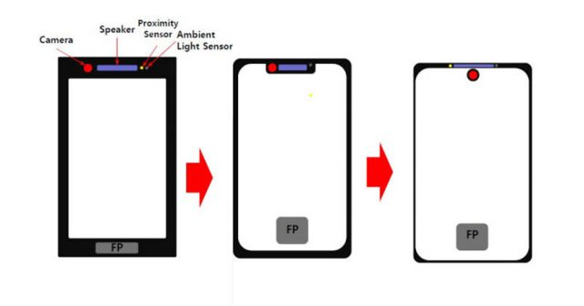 Samsung Galaxy S10 To Introduce  U0026 39 Punch Hole U0026 39  Display